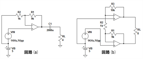 大きな音が出るパワー・アンプ回路はどっち?